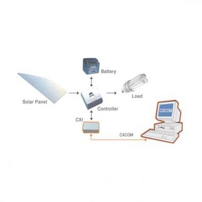 Phocos USB komunikacijski vmesnik CXI-4