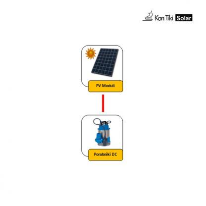 Direktni samostojni solarni napajalni sistem